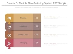 Sample Of Flexible Manufacturing System Ppt Sample