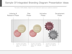 Sample Of Integrated Branding Diagram Presentation Ideas