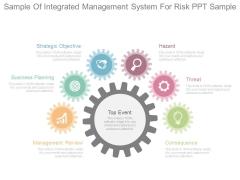 Sample Of Integrated Management System For Risk Ppt Sample