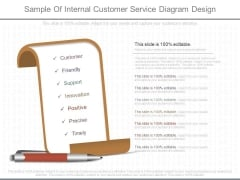 Sample Of Internal Customer Service Diagram Design