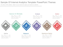 Sample Of Internet Analytics Template Powerpoint Themes