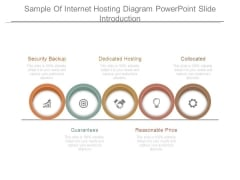 Sample Of Internet Hosting Diagram Powerpoint Slide Introduction