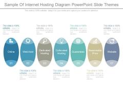 Sample Of Internet Hosting Diagram Powerpoint Slide Themes