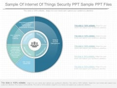 Sample Of Internet Of Things Security Ppt Sample Ppt Files