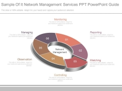 Sample Of It Network Management Services Ppt Powerpoint Guide