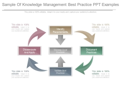 Sample Of Knowledge Management Best Practice Ppt Examples