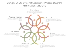 Sample Of Life Cycle Of Accounting Process Diagram Presentation Diagrams