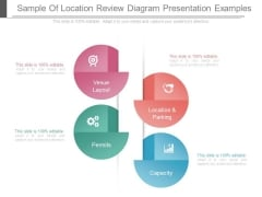 Sample Of Location Review Diagram Presentation Examples