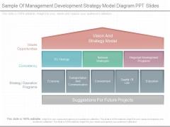 Sample Of Management Development Strategy Model Diagram Ppt Slides
