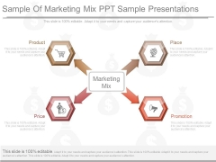 Sample Of Marketing Mix Ppt Sample Presentations