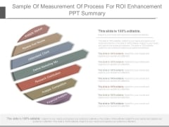 Sample Of Measurement Of Process For Roi Enhancement Ppt Summary