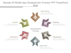 Sample Of Mobile App Development Process Ppt Powerpoint Slide