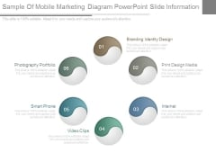 Sample Of Mobile Marketing Diagram Powerpoint Slide Information