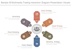 Sample Of Multimedia Trading Interaction Diagram Presentation Visuals
