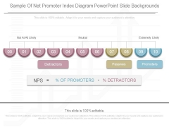 Sample Of Net Promoter Index Diagram Powerpoint Slide Backgrounds
