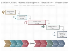 Sample Of New Product Development Template Ppt Presentation