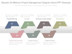 Sample Of Offshore Project Management Diagram Good Ppt Example