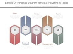 Sample Of Personas Diagram Template Powerpoint Topics
