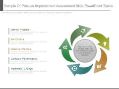 Sample Of Process Improvement Assessment Slide Powerpoint Topics