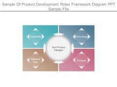 Sample Of Product Development Roles Framework Diagram Ppt Sample File