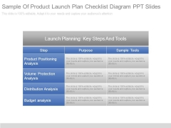 Sample Of Product Launch Plan Checklist Diagram Ppt Slides