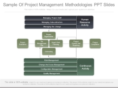 Sample Of Project Management Methodologies Ppt Slides