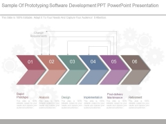 Sample Of Prototyping Software Development Ppt Powerpoint Presentation