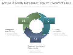Sample Of Quality Management System Powerpoint Guide