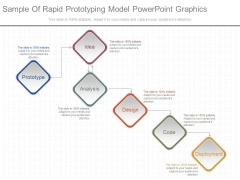 Sample Of Rapid Prototyping Model Powerpoint Graphics