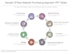 Sample Of Raw Material Purchasing Approach Ppt Slides