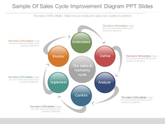 Sample Of Sales Cycle Improvement Diagram Ppt Slides