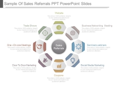 Sample Of Sales Referrals Ppt Powerpoint Slides