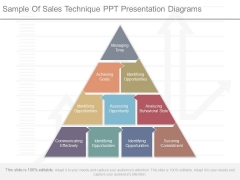 Sample Of Sales Technique Ppt Presentation Diagrams