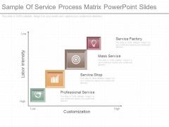 Sample Of Service Process Matrix Powerpoint Slides