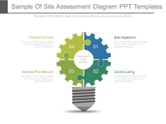 Sample Of Site Assessment Diagram Ppt Templates
