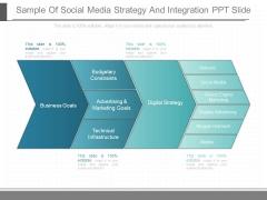 Sample Of Social Media Strategy And Integration Ppt Slide