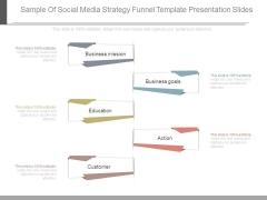 Sample Of Social Media Strategy Funnel Template Presentation Slides
