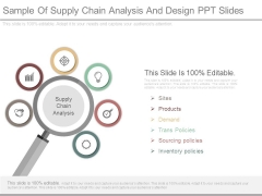 Sample Of Supply Chain Analysis And Design Ppt Slides