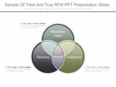 Sample Of Tried And True Rfm Ppt Presentation Slides