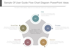 Sample Of User Guide Flow Chart Diagram Powerpoint Ideas