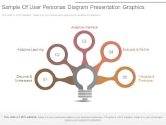 Sample Of User Personas Diagram Presentation Graphics