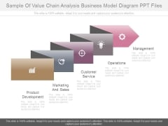 Sample Of Value Chain Analysis Business Model Diagram Ppt Files