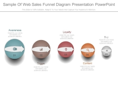 Sample Of Web Sales Funnel Diagram Presentation Powerpoint