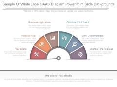 Sample Of White Label Saas Diagram Powerpoint Slide Backgrounds