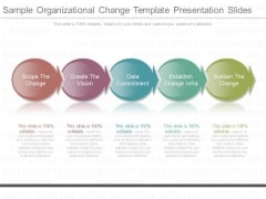 Sample Organizational Change Template Presentation Slides
