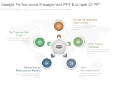 Sample Performance Management Ppt Example Of Ppt