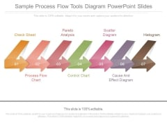 Sample Process Flow Tools Diagram Powerpoint Slides