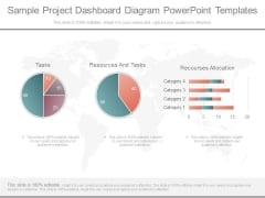 Sample Project Dashboard Diagram Powerpoint Templates