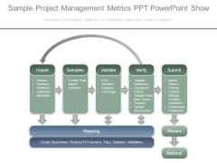 Sample Project Management Metrics Ppt Powerpoint Show