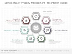 Sample Reality Property Management Presentation Visuals